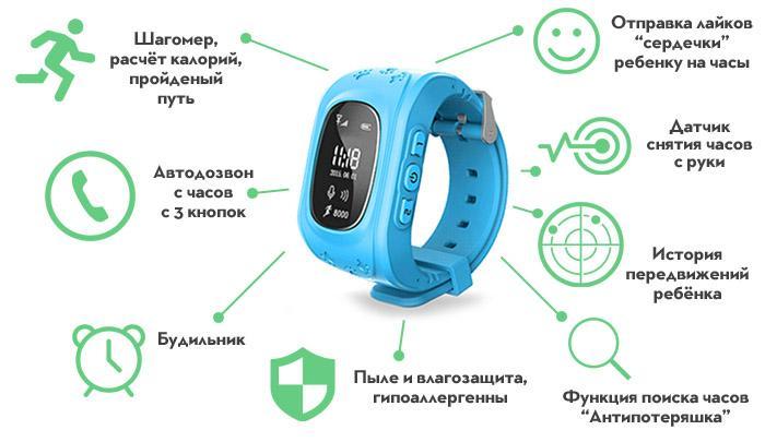 Детские умные часы с GPS трекером GW300 (Q50) Green